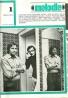 Kolektív autorov: Melodie 1980