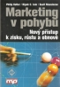 kolektív- Marketing v pohybu