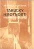 J.Bozděch- Tabuľky hmotnosti