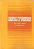 Milan Holub- Vzory právních smluv a podání