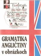 kolektív- Gramatika Angličtiny v obrázkoch